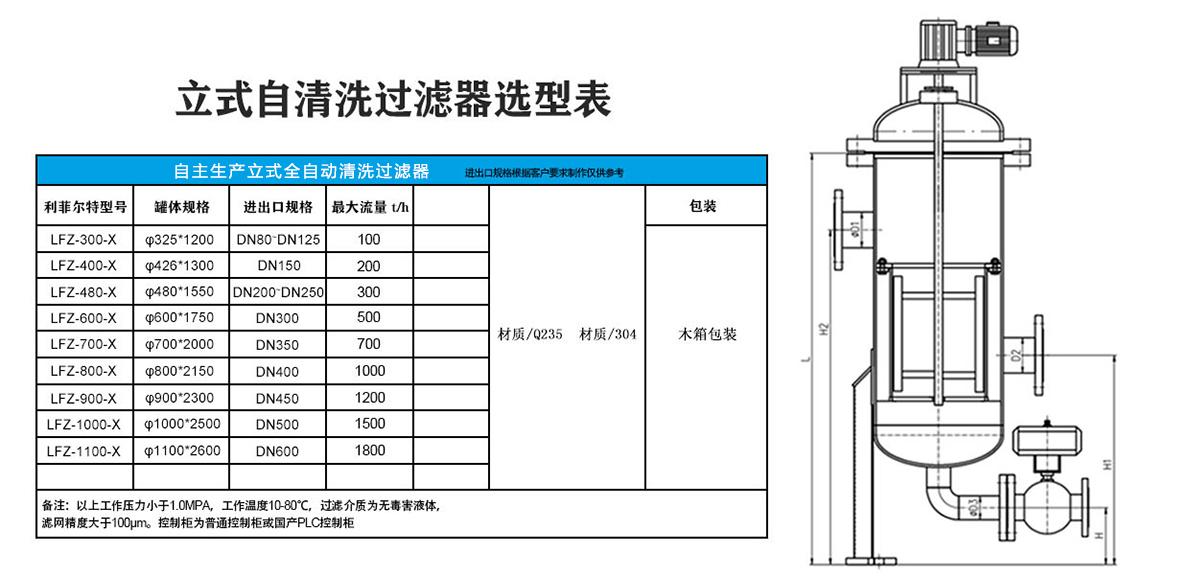不锈钢立式自清洗过滤器选型表