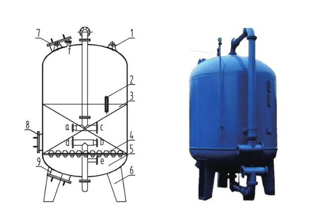 药厂污水处理多介质过滤器
